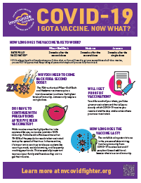 what to expect after vaccine flyer