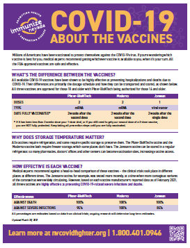 about the 3 vaccines